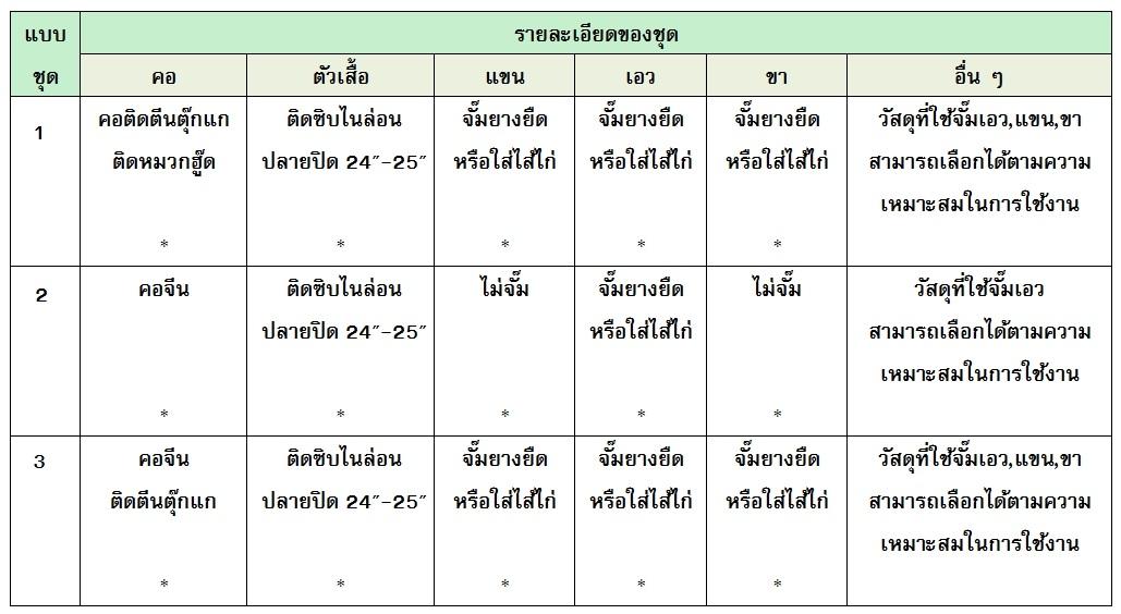 http://thailandsafety.com/wp-content/uploads/2016/09/%E0%B8%8A%E0%B8%B8%E0%B8%94%E0%B8%84%E0%B8%A5%E0%B8%B5%E0%B8%99%E0%B8%A3%E0%B8%B9%E0%B8%A1-2.jpg