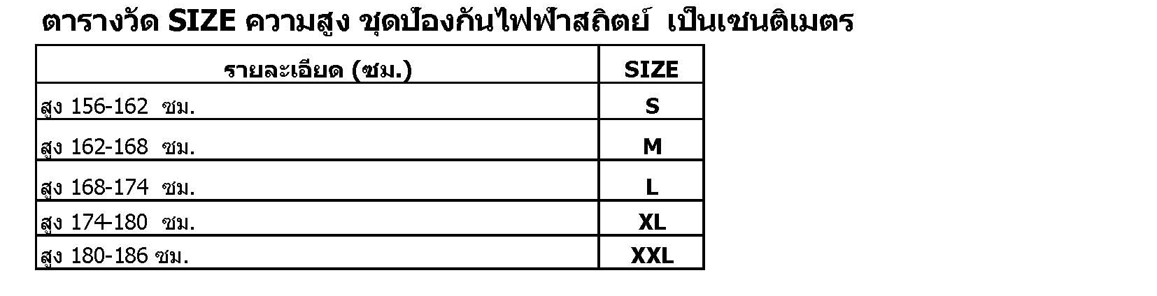 http://thailandsafety.com/wp-content/uploads/2016/09/%E0%B8%8A%E0%B8%B8%E0%B8%94%E0%B8%84%E0%B8%A5%E0%B8%B5%E0%B8%99%E0%B8%A3%E0%B8%B9%E0%B8%A1-3.jpg